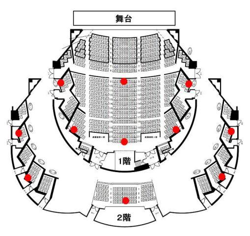 舞台の見え方(中ホール) 三重県総合文化センター